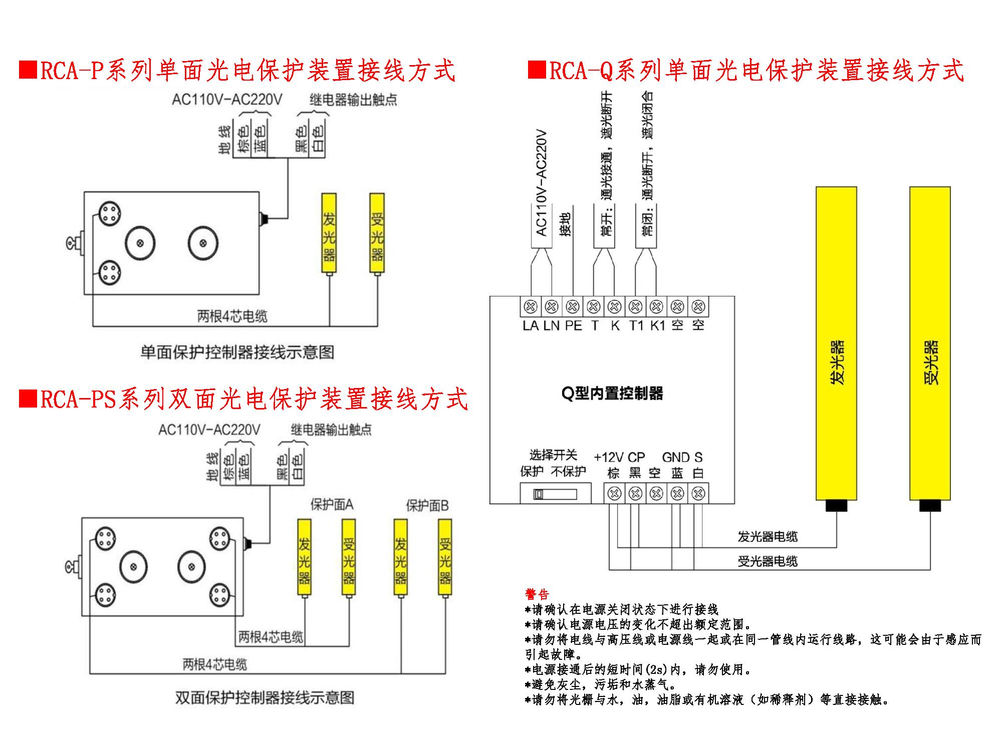 佛山安全光栅/安全光幕/光幕传感器/冲床光电保护装置